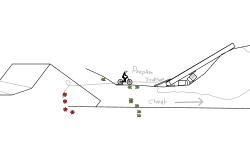 scheißeposten - long track