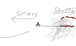 Smart vs. stupid