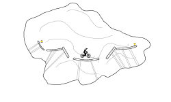 Cave jumps