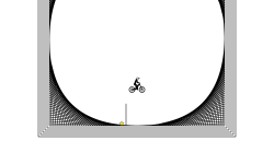 Detailed Loop
