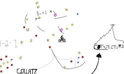 Collatz Conjecture